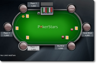 Sample view of a Texas Hold'em table in the pre-flop betting round.